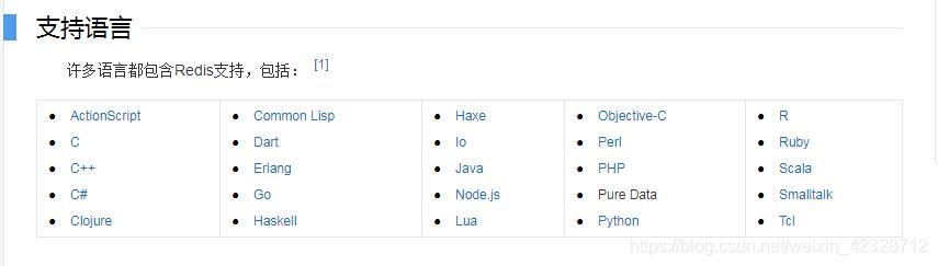 redis支持的语言