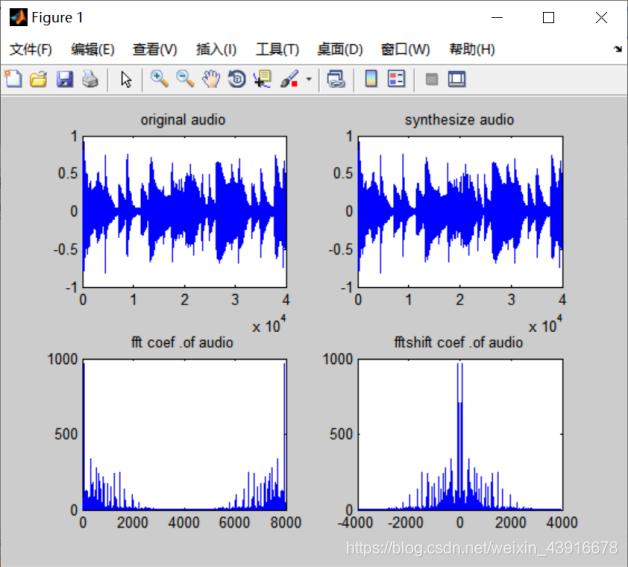 用离散傅里叶变换分析合成音频文件