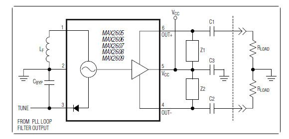 ▲ Typical Operating Circuit