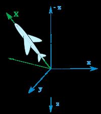基于mpu9250/9150固定翼无人机加速度计融合、地磁融合,四元数、欧拉角解算的模块