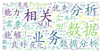 data web boss wordcloud first