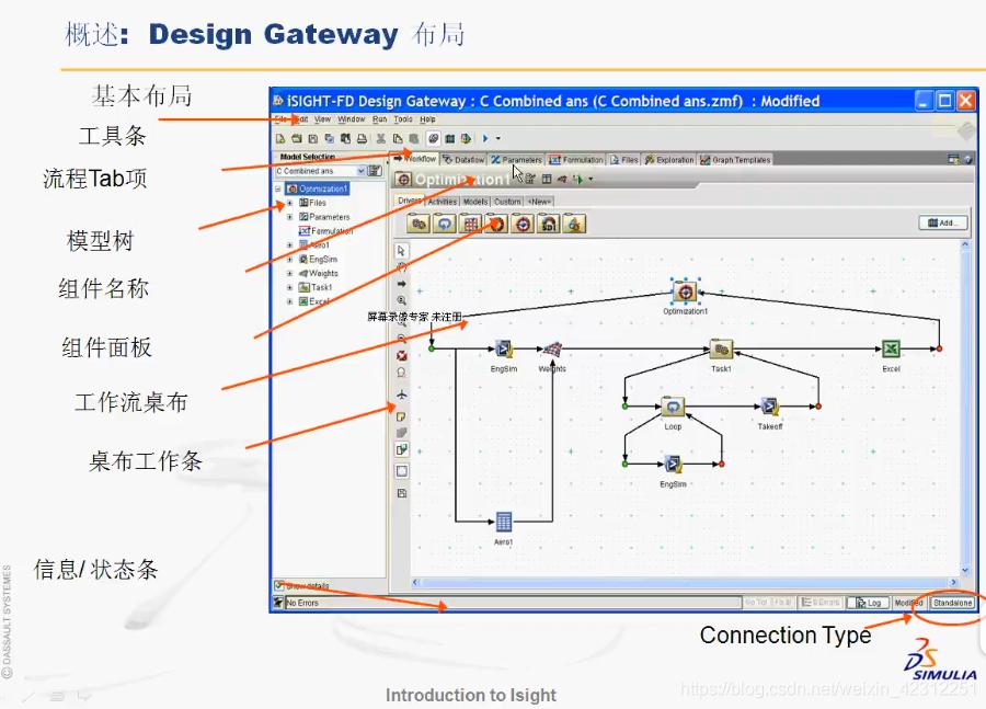 Design Gateway布局