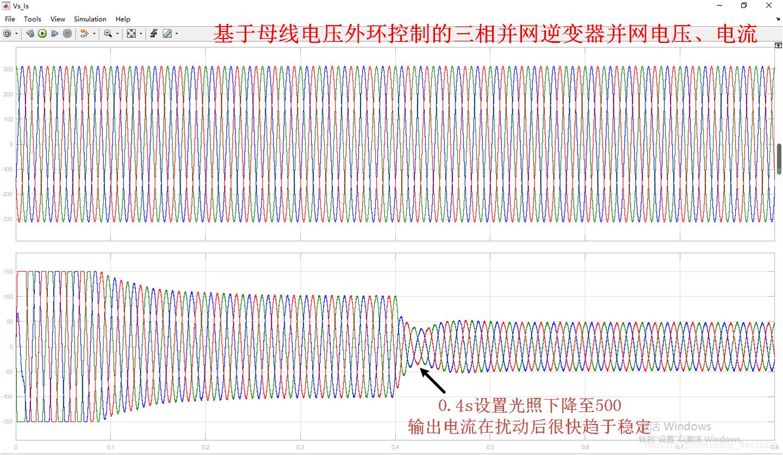并网电压电流在这里插入图片描述