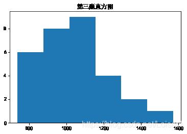 [外链图片转存失败,源站可能有防盗链机制,建议将图片保存下来直接上传(img-5ylinAyk-1601898549195)(output_3_1.png)]
