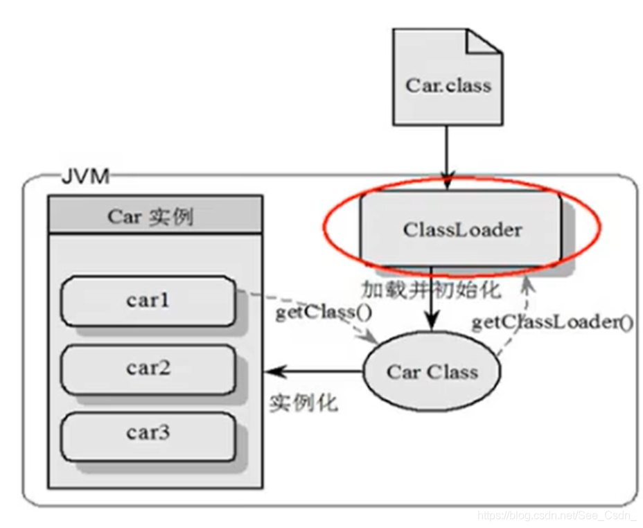 > [外链图片转存失败,源站可能有防盗链机制,建议将图片保存下来直接上传(img-r48czkTL-1602061159351)(C:\Users\GO FOR IT\AppData\Roaming\Typora\typora-user-images\1602040984297.png)]