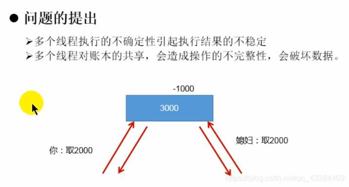 [外链图片转存失败,源站可能有防盗链机制,建议将图片保存下来直接上传(img-9rgqicjj-1602074863117)(C:\Users\PePe\AppData\Roaming\Typora\typora-user-images\image-20201007163933179.png)]