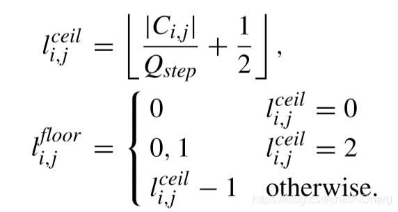 quantization candidates