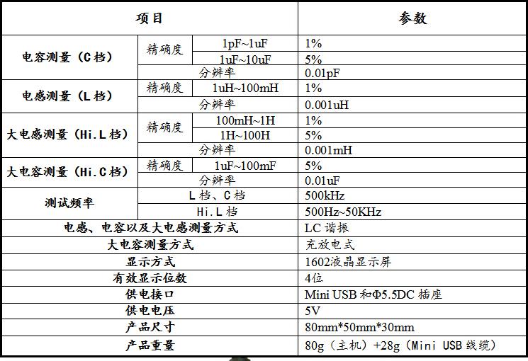 ▲ LCR100-A相关的性能指标
