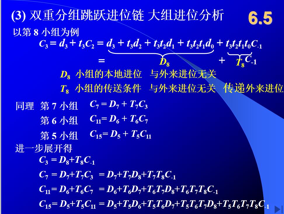 微机进位的原理是什么意思_微机原理