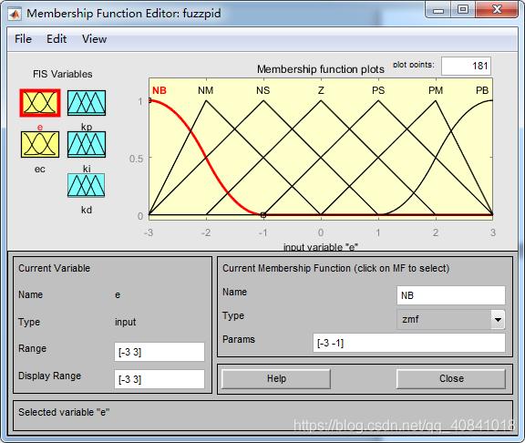 图7:e的隶属度函数