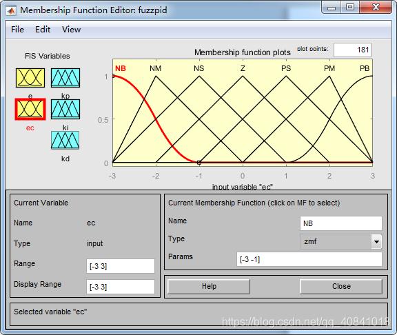 图8:ec的隶属度函数