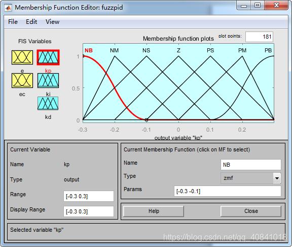 图9:kp的隶属度函数