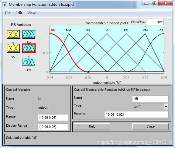 图11:ki的隶属度函数