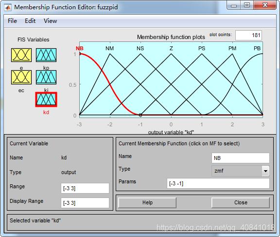 图12:kd的隶属度函数