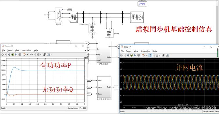 虚拟同步机输出功率及电流波形