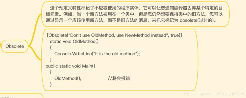 "C#基础知识学习 之 ☀️  ""大佬""——特性(Attribute)  的含义和用法"