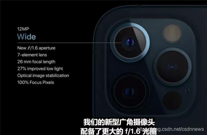 四款 5G 版 iPhone 12 齐发,支持北斗系统,你准备好了吗?ImapBox资讯-