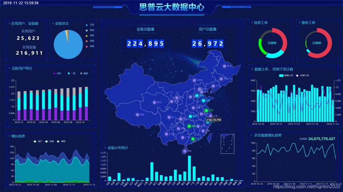 思普云工业互联网平台