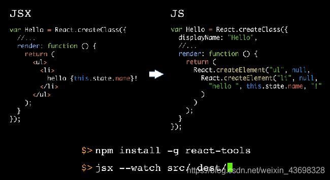 图示jsx到js的编译
