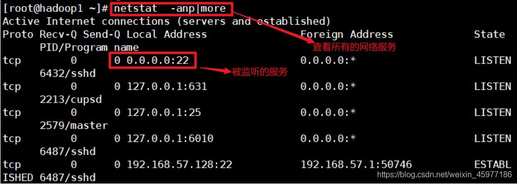 [外链图片转存失败,源站可能有防盗链机制,建议将图片保存下来直接上传(img-4AIRd1Xz-1602676199887)(C:\Users\Administrator\AppData\Roaming\Typora\typora-user-images\image-20201010152523273.png)]