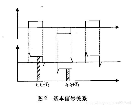 降低分体式污水流量计的外部电磁干扰及电磁兼容性分析(图2)