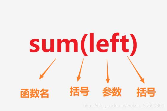 sum(left)