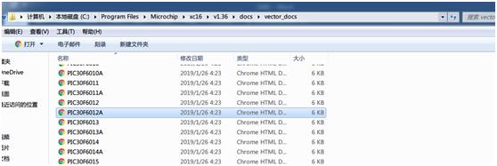 找到对应芯片的html文档