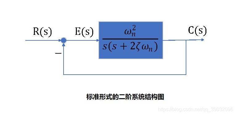 二阶系统标准形式