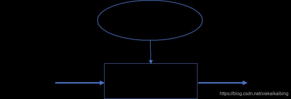 基于ROS搭建简易软件框架实现ROV水下目标跟踪(七)–程序解析之推力分配插图