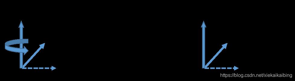 基于ROS搭建简易软件框架实现ROV水下目标跟踪(七)–程序解析之推力分配插图(3)
