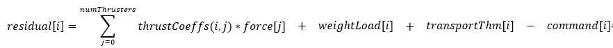 基于ROS搭建简易软件框架实现ROV水下目标跟踪(七)–程序解析之推力分配插图(7)