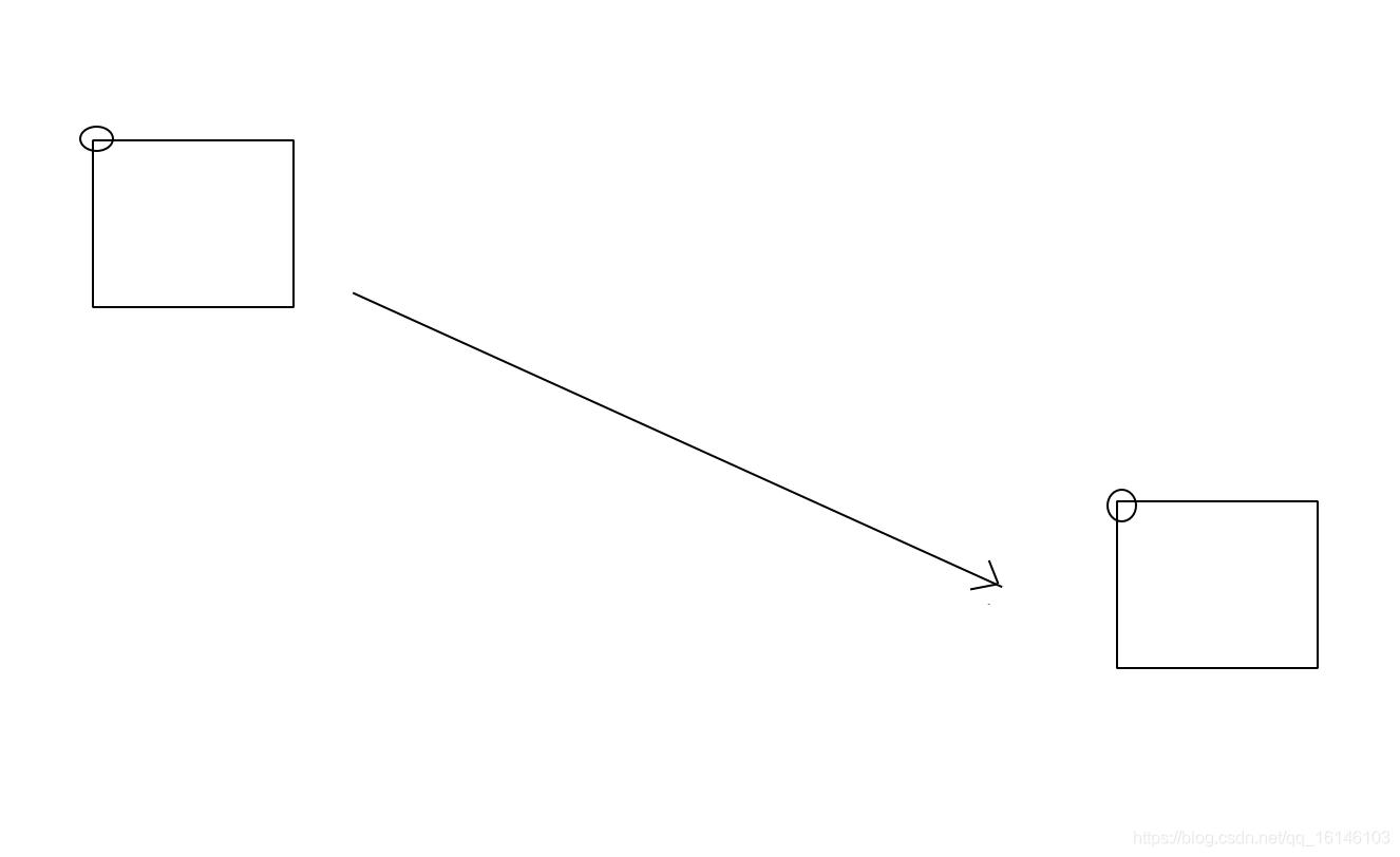 爬虫入门经典(十八) | 滑动验证码识别