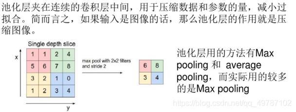 池化层描述