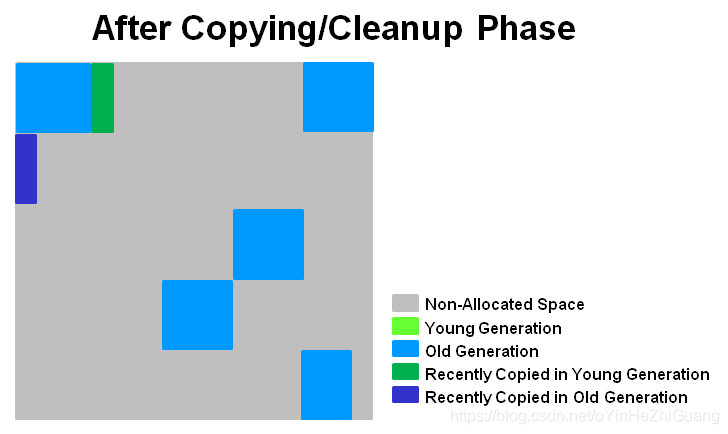 after_copying_cleanup_phase