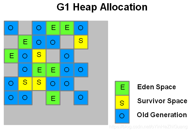 g1_heap_allocation