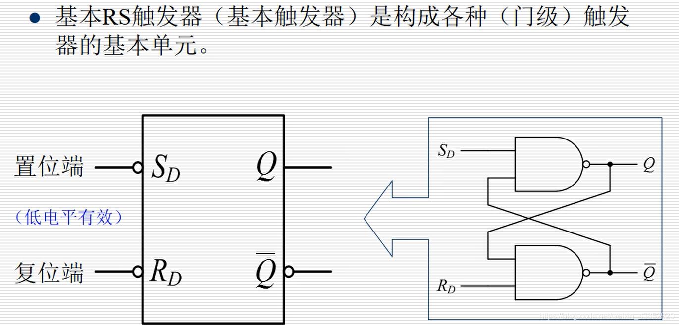 基本RS触发器的概念及图形符号。