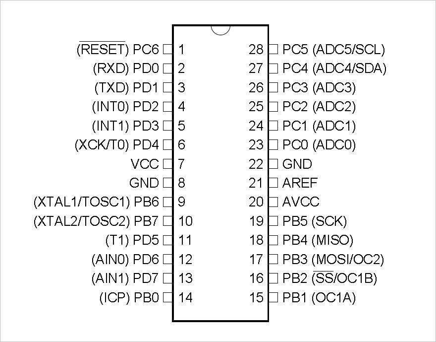 ▲ ATMEGA8 DIP-28封装
