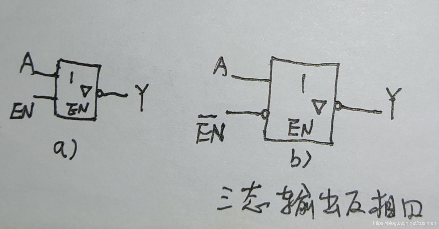 a图使能端为低电平时,电路为高阻状态;b图使能端为高电平时,电路为高阻状态。