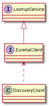 DiscoveryClient