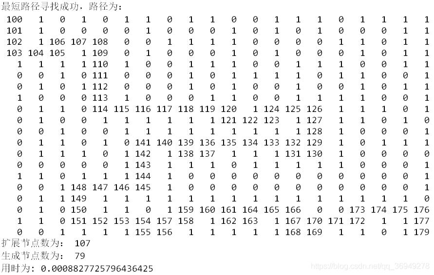 图4 启发式函数h1