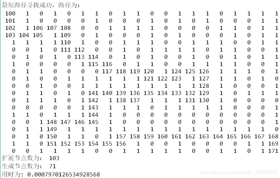 图4 启发式函数h2