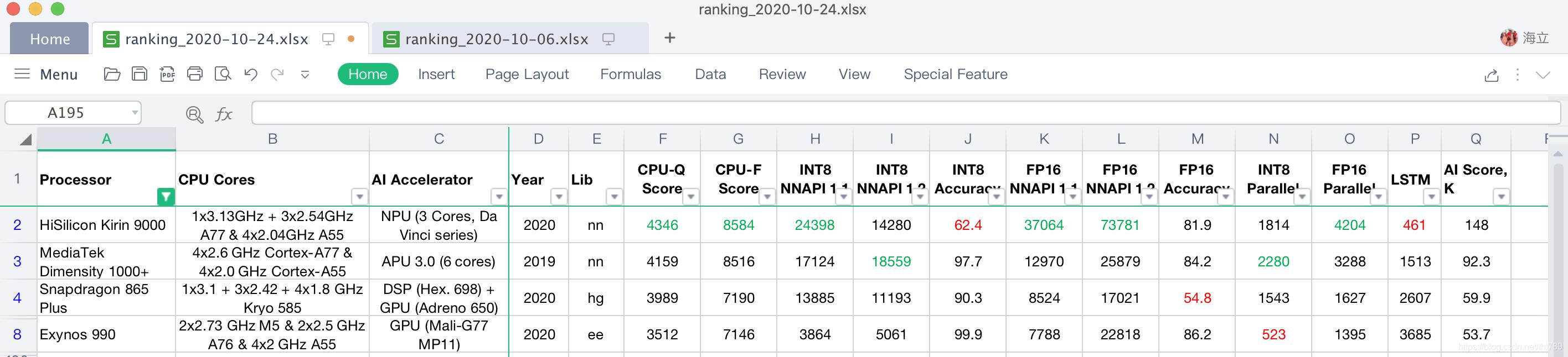 AI-Bechmark ranking mobile soc processor 移动soc AI性能