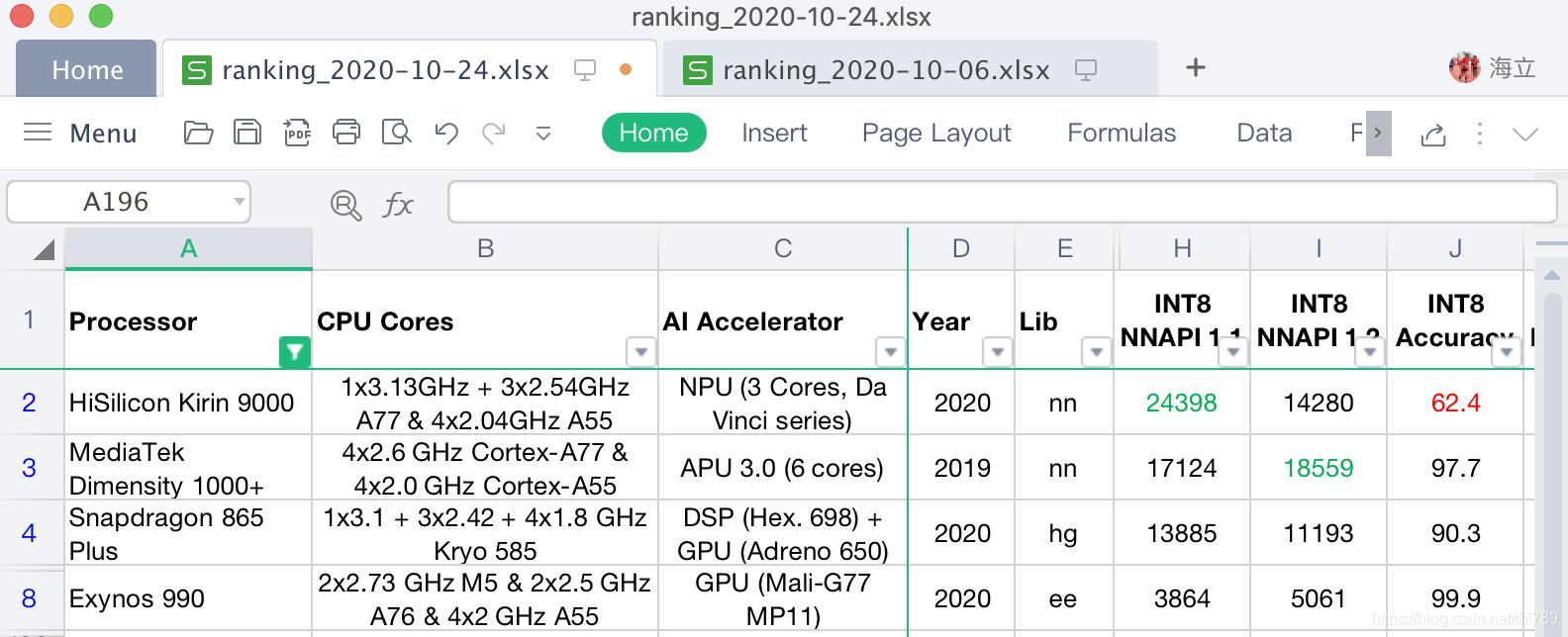 AI-Bechmark ranking score INT8 NNAPI 量化