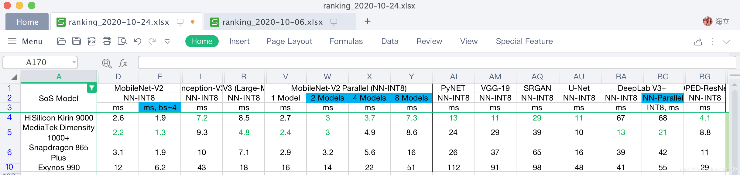 AI-Bechmark ranking latency INT8 NNAPI 量化