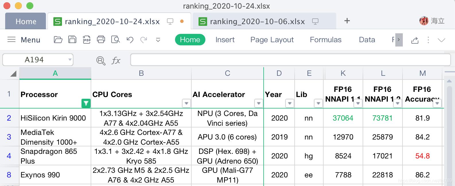 AI-Bechmark score FP16 NNAPI 浮点