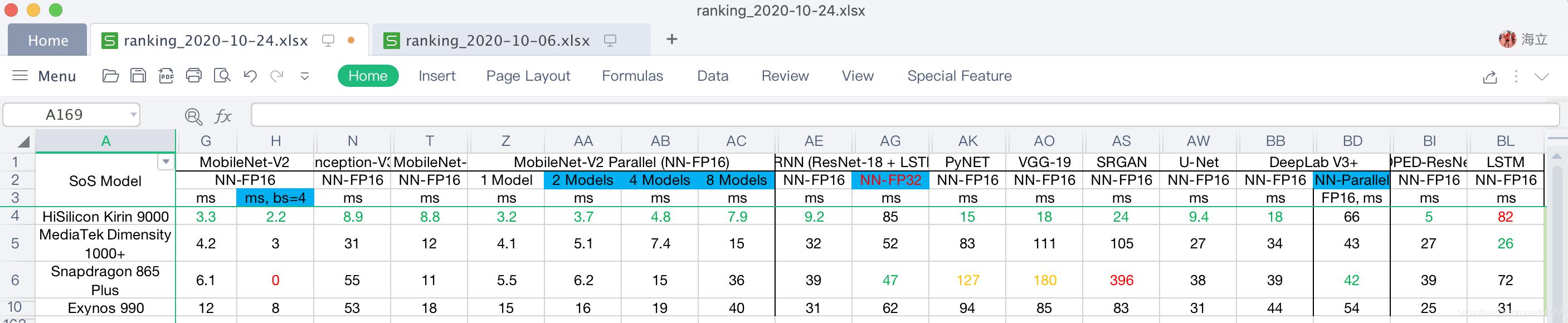 AI-Bechmark latency FP16 NNAPI 浮点