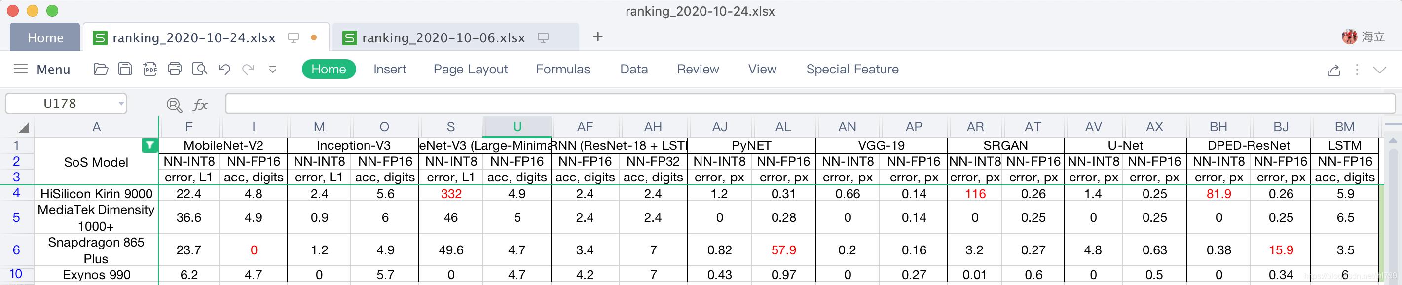 AI-Bechmark score INT8/FP16 Accuracy 精度