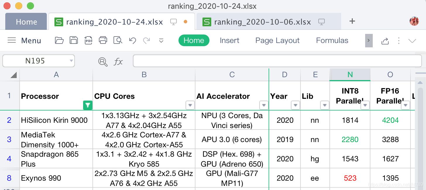 AI-Bechmark score INT8/FP16 Parallel 并发