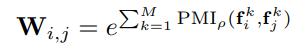 简化的运算公式