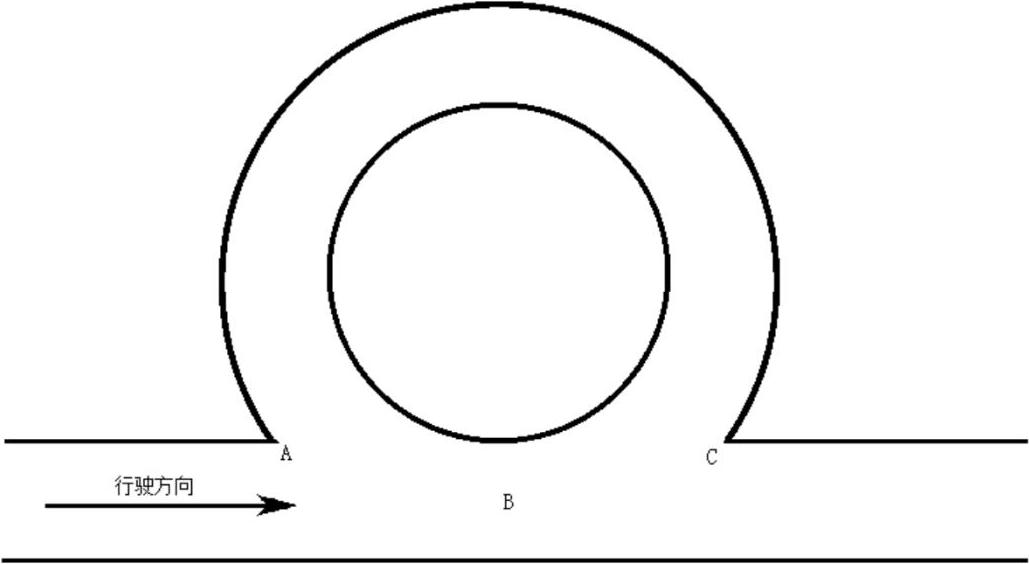 ▲ 图 C-3 环岛示意图
